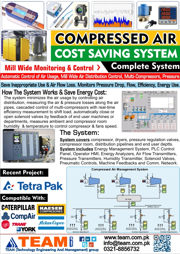 TEAM Compressed Air Saving System