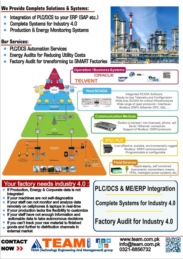 integrate PLC ERP 2
