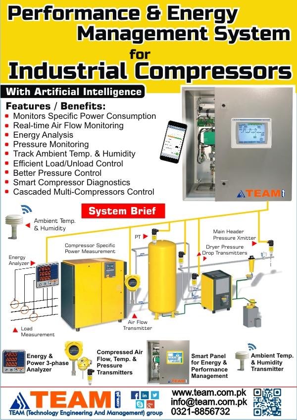 TEAM Compressor Performance