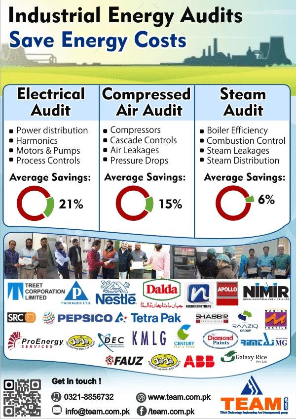 Energy Audit TEAM rev-07 600